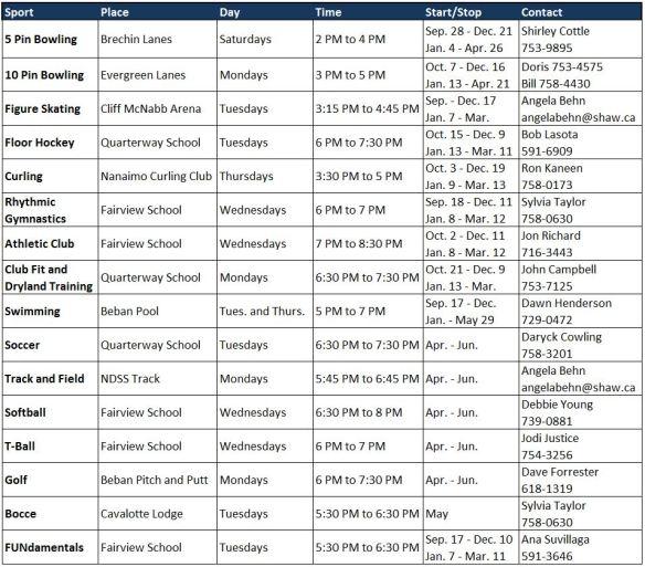 2013 Sports Schedule